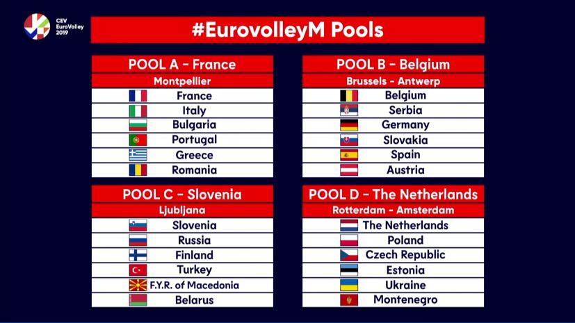 Euro Foot Feminin 2019 Calendrier.Euro 2019 Ligue Des Pays De La Loire De Volley Ball