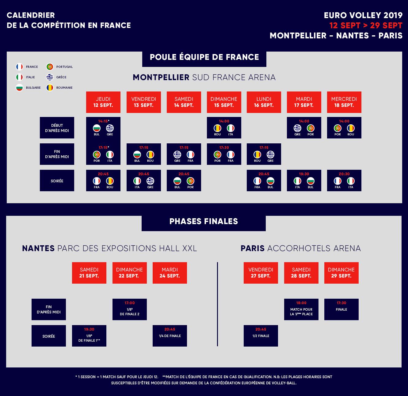L Equipe Calendrier Euro 2020.Euro 2019 Ligue Des Pays De La Loire De Volley Ball