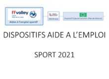 Information aides a emploi sportif 2021